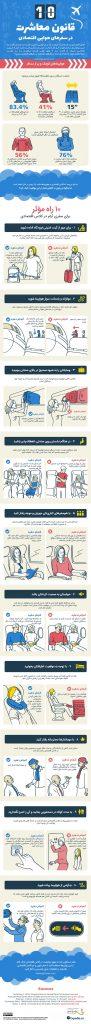 اینفوگرافیک قوانین معاشرت در هواپیمای اکونومی